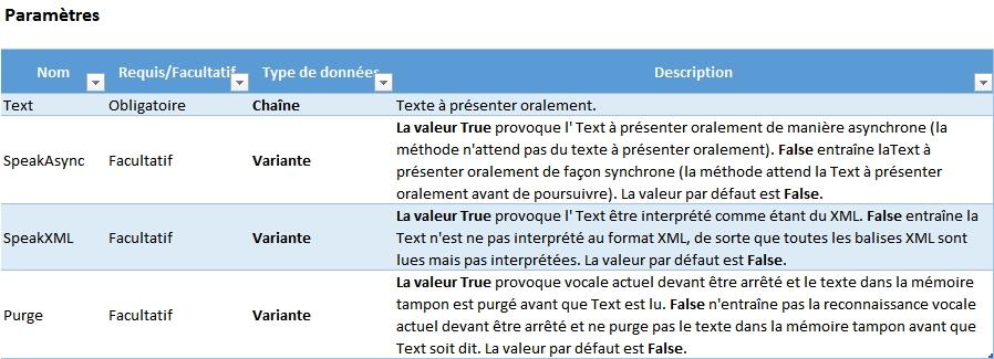 parametre-speech 1
