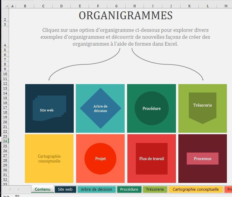 excel-organigrammes-liste 1