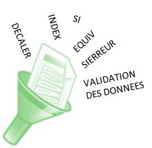 Excel-SI-INDEX-EQUIV-DECALER-VALIDATION-SIERREUR 1 1