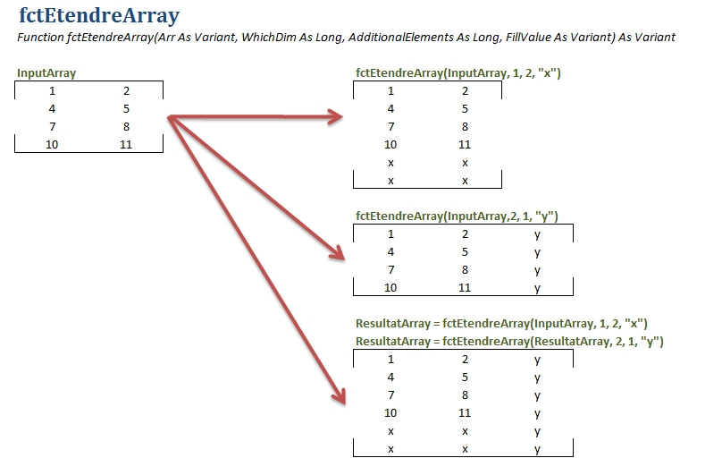 vba-array4 1